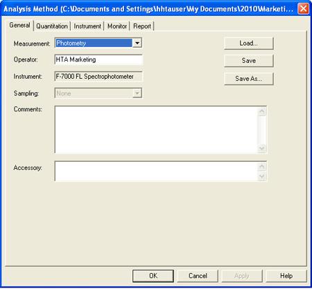 Quantification of dsDNA using the Hitachi F-7000