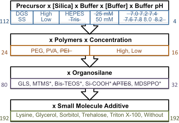 A Guided Materials Screening Approach for Developing Quantitative