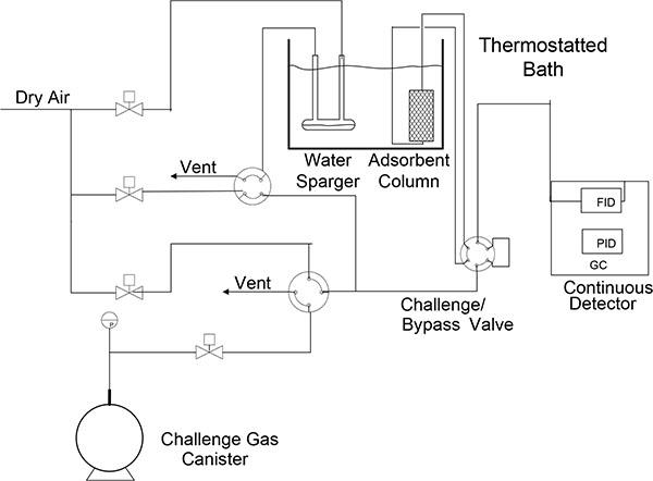 Preparation of Hydrophobic Metal-Organic Frameworks via Plasma