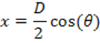 Table 1 Equation 1
