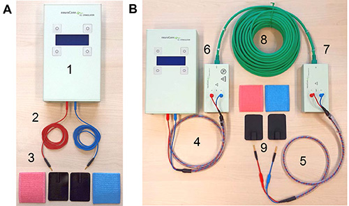 Transcranial Direct Current Stimulation and Simultaneous Functional