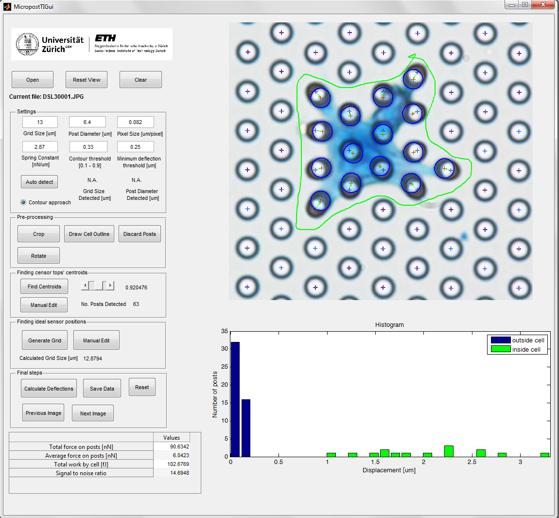 Easy and Accurate Mechano-profiling on Micropost Arrays