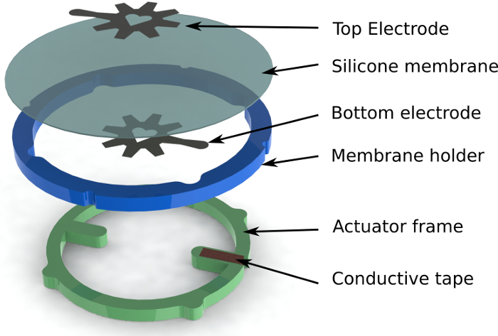 Fabrication Process of Silicone-based Dielectric Elastomer