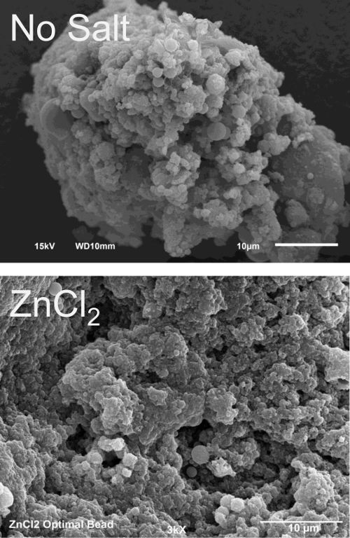 Microbubble Fabrication of Concave-porosity PDMS Beads | Protocol