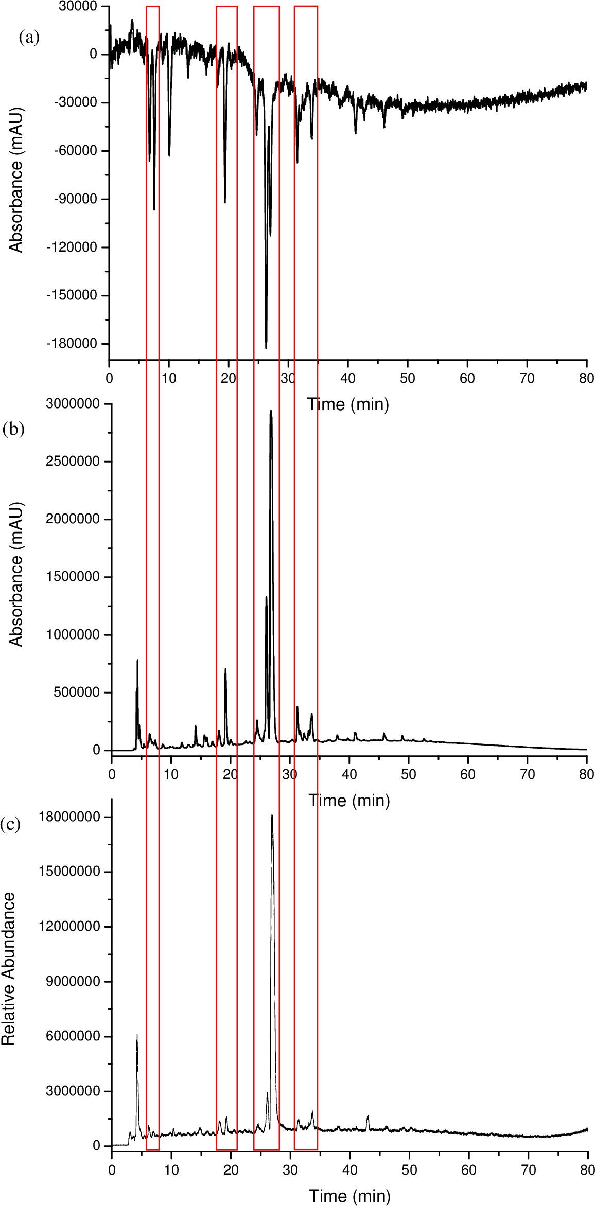 Widebandwidth Peak Detector Circuit Diagram Tradeoficcom