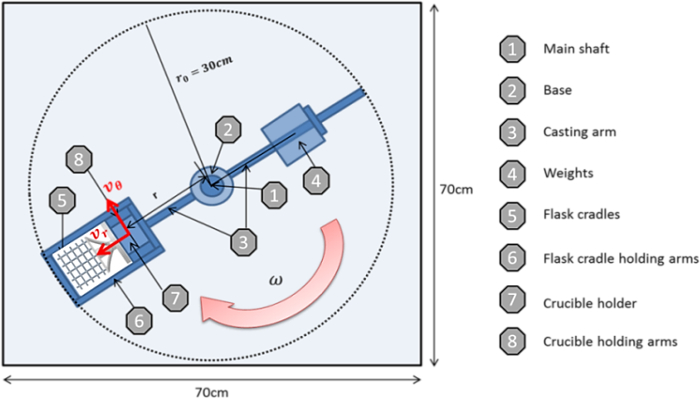 Indirect Fabrication of Lattice Metals with Thin Sections