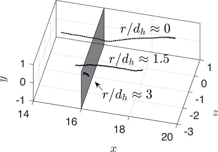 Three-dimensional Particle Tracking Velocimetry for