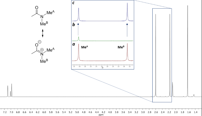 Spin Saturation Transfer Difference NMR (SSTD NMR): A New