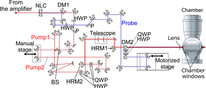 Direct Imaging of Laser-driven Ultrafast Molecular Rotation ... on