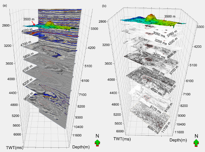 Data Processing Methods for 3D Seismic Imaging of Subsurface