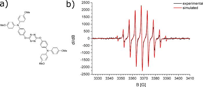 Using Cyclic Voltammetry, UV-Vis-NIR, and EPR