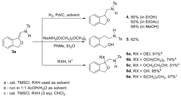 Preparation of N-(2-alkoxyvinyl)sulfonamides from N-tosyl-1
