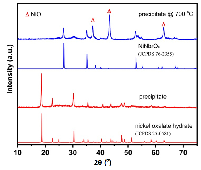 Chemical Precipitation Method For The Synthesis Of Nb2o5