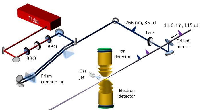 Vidrio real líneas láser óptica 120 ° Gauss-distribución óptica láser líneas láser