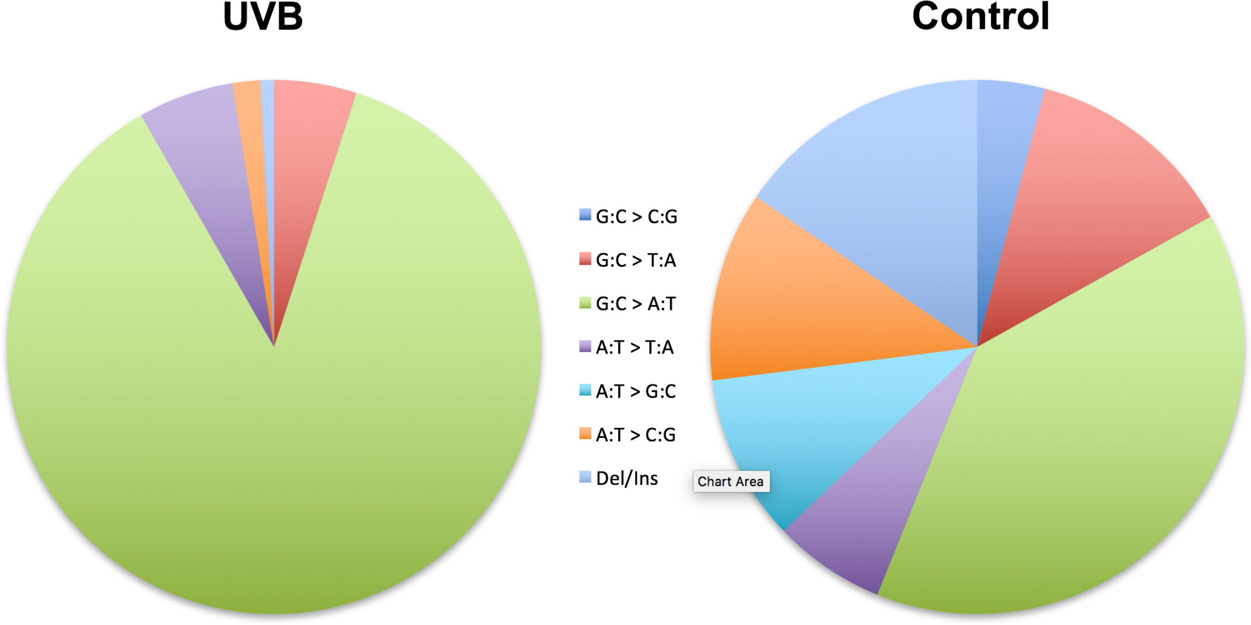 The Lambda Select cII Mutation Detection System   Protocol