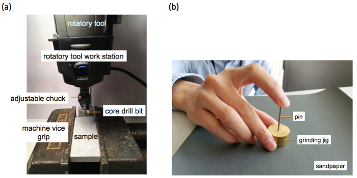 Stress Distribution During Cold Compression of Rocks and