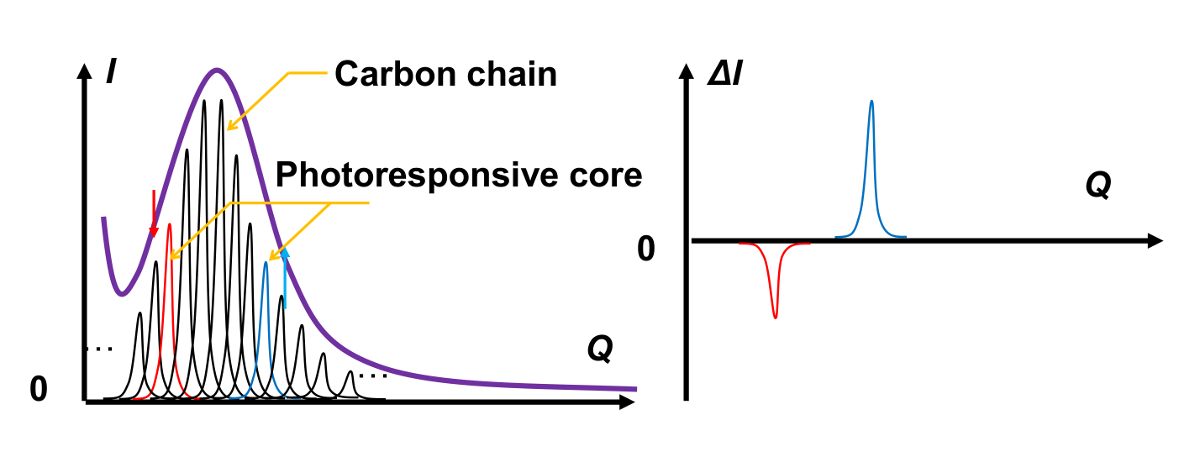 carbon dating differential equation eksempler