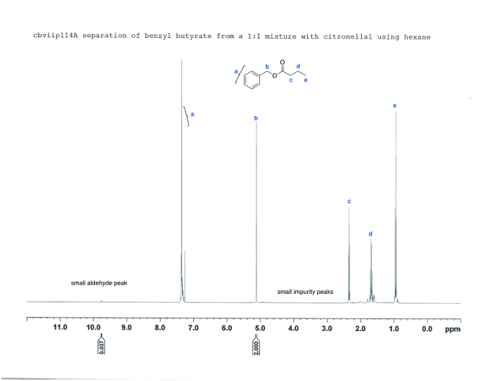 Separation of Aldehydes and Reactive Ketones from Mixtures Using a