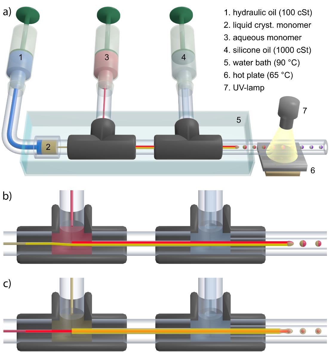 Microfluidic Preparation of Liquid Crystalline Elastomer Actuators