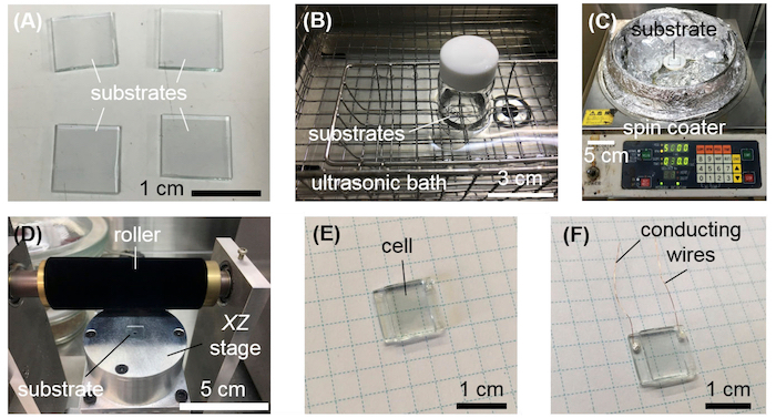 Measuring Magnetically-Tuned Ferroelectric Polarization in Liquid