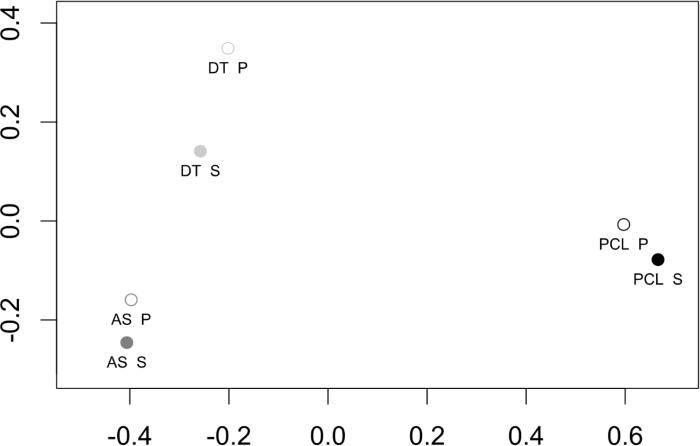 beaucoup de poissons datant site POF téléchargementQuelles sont certaines méthodes de datation radiométrique