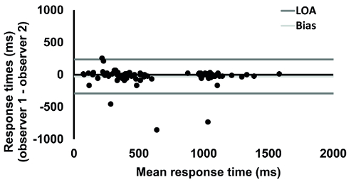 Classical Short-Delay Eyeblink Conditioning in One-Year-Old Children