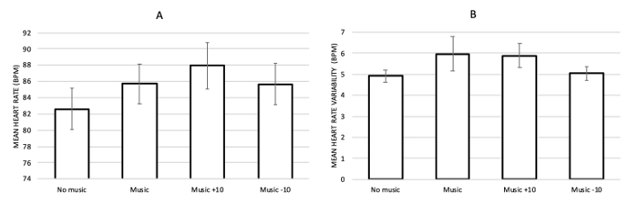 Driving Under the Influence: How Music Listening Affects Driving