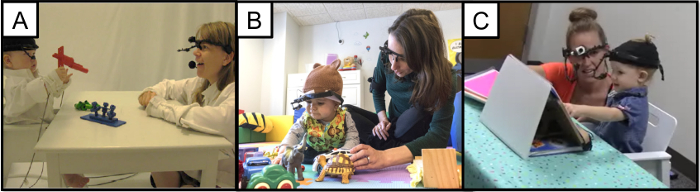 Gaze in Action: Head-mounted Eye Tracking of Children's