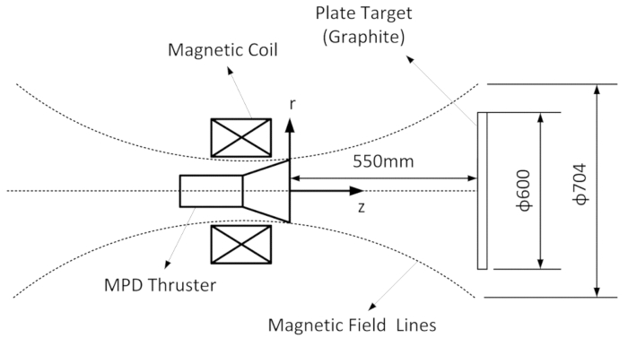 A 100 KW Class Applied-field Magnetoplasmadynamic Thruster