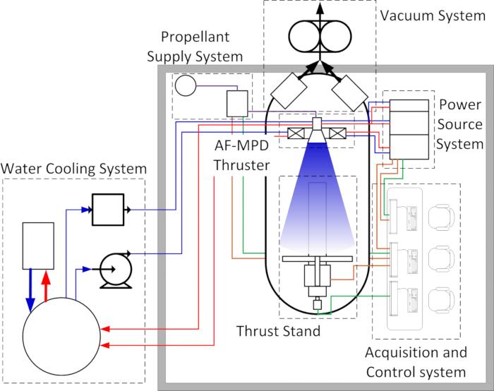 A 100 KW Class Applied-field Magnetoplasmadynamic Thruster