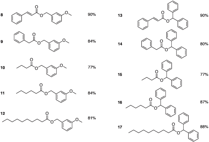 Synthesis Of Esters Via A Greener Steglich Esterification In