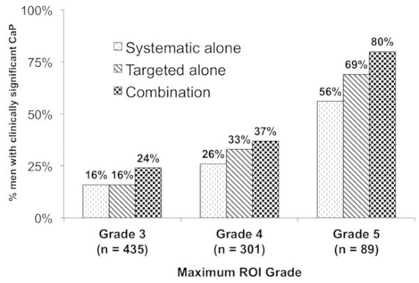 clasificacion de mcneal prostata