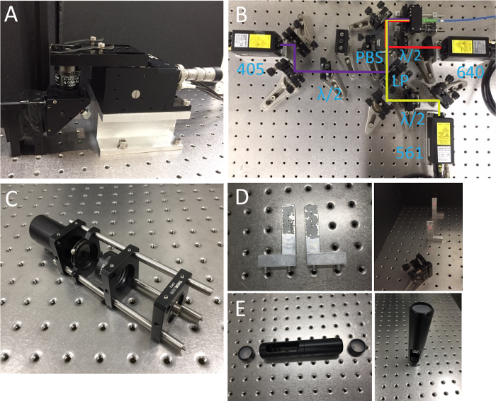 A Guide to Build a Highly Inclined Swept Tile Microscope for