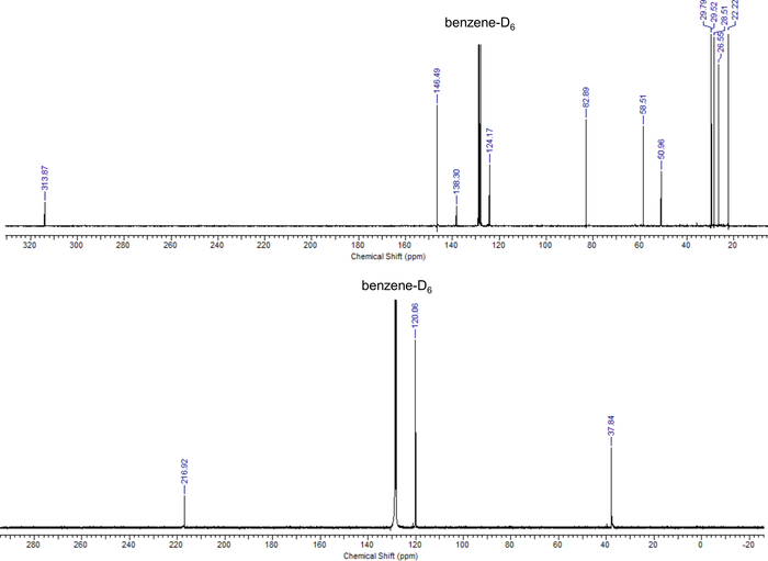 Isolating Free Carbenes, their Mixed Dimers and Organic