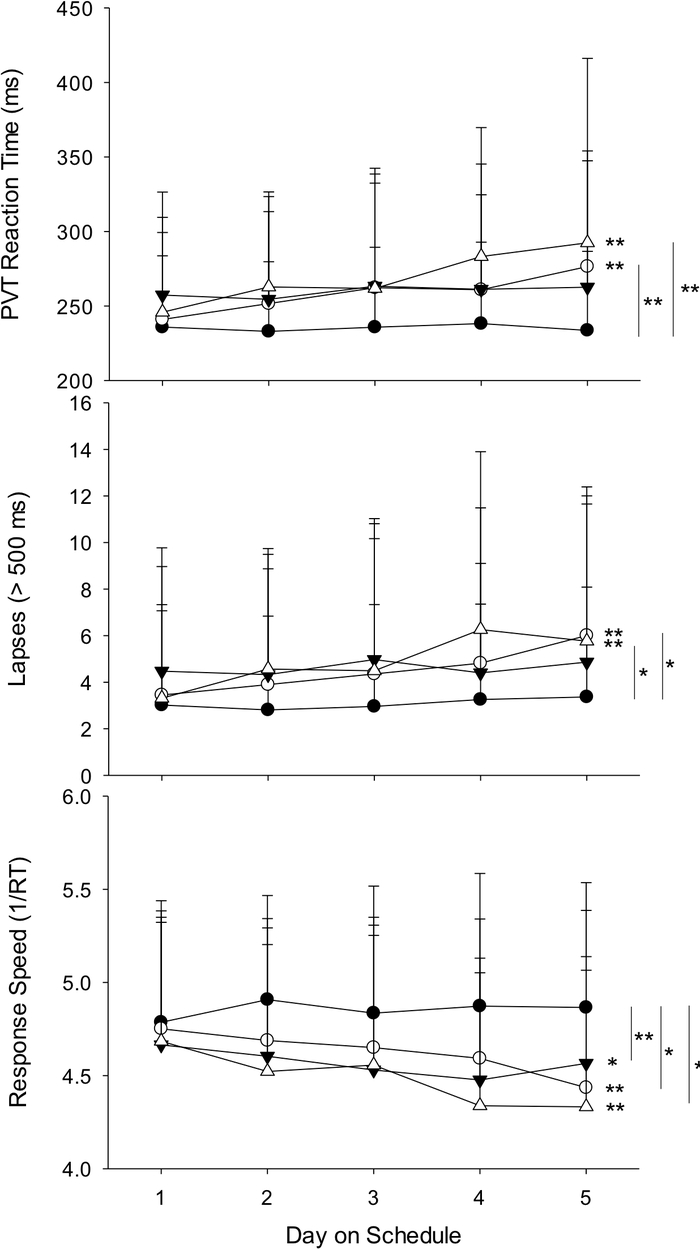 Carbon dating standardavvik stygg hastighet dating