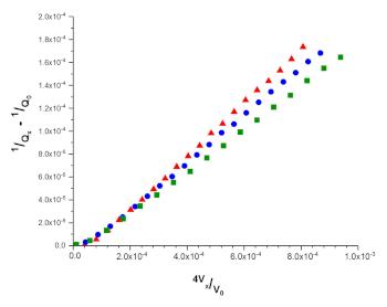 differenza tra letà relativa e numerica datazione amici incontri esperimento