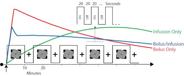 Gebruik van isotopen in radiochemische dating