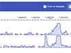 Pattern-based Search of Epigenomic Data Using GeNemo thumbnail